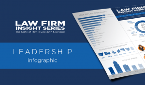 Law Firm Insight Series: Leadership [Infographic]