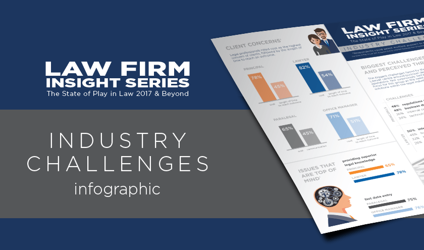 Law Firm Insight Series: Industry Challenges